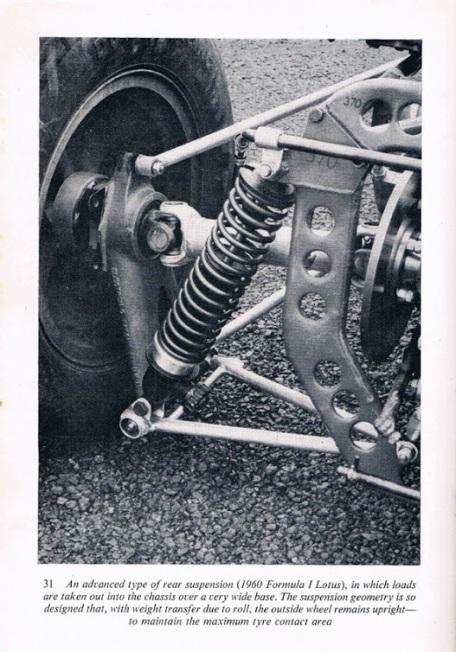 Lotus 18 rear susp