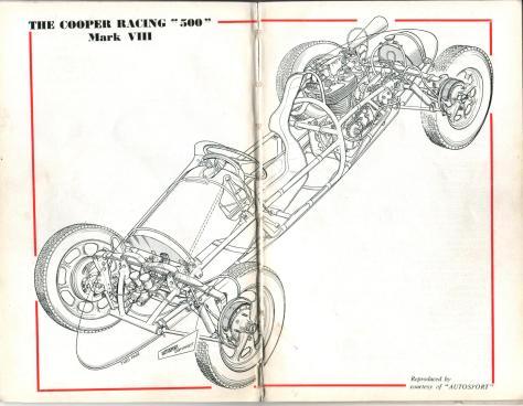 Cooper 19